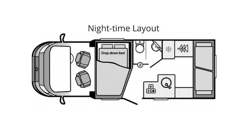 Harris Night-time