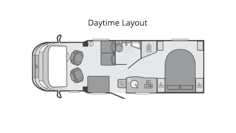 iona daytime layout
