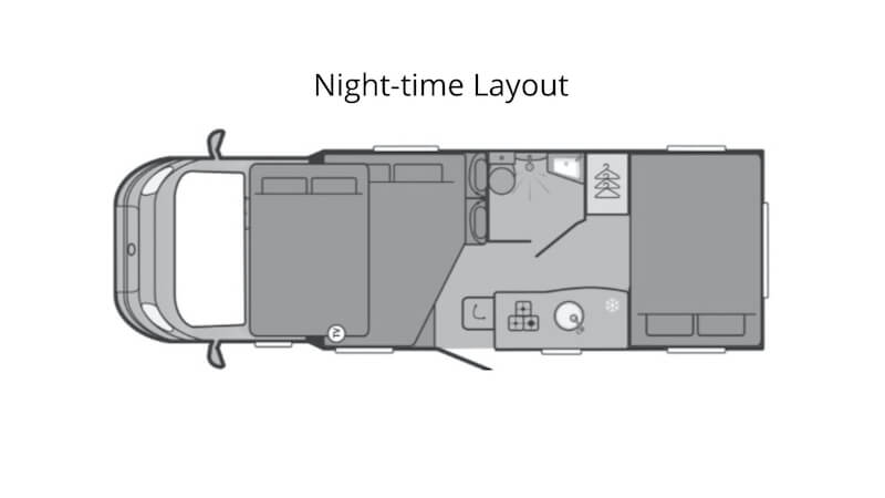 mull night time layout